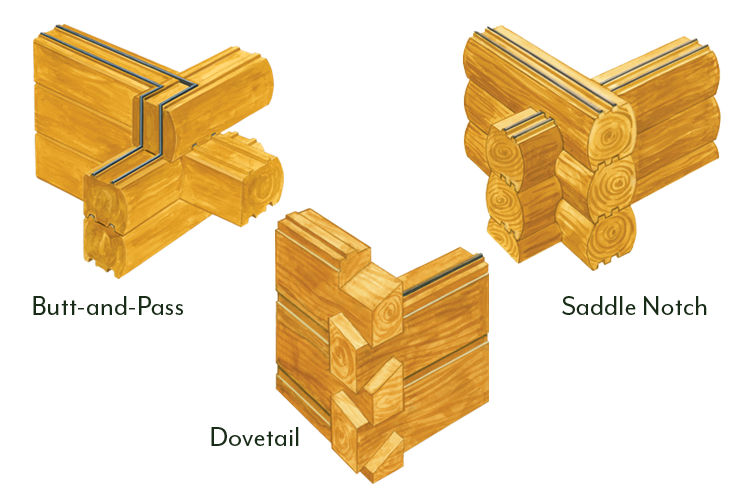 corner joints at hochstetler log homes